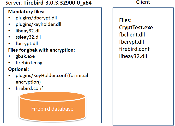 Firebird encryption plugin files