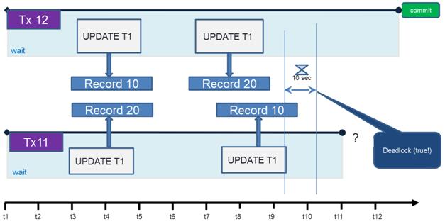 PHOENIX GRATUIT TÉLÉCHARGER 1.5 RC2